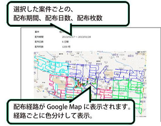 GPSで配布ルート管理
